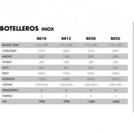 Botellero refrigerado Sayl B010