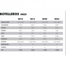 Botellero refrigerado Sayl C015