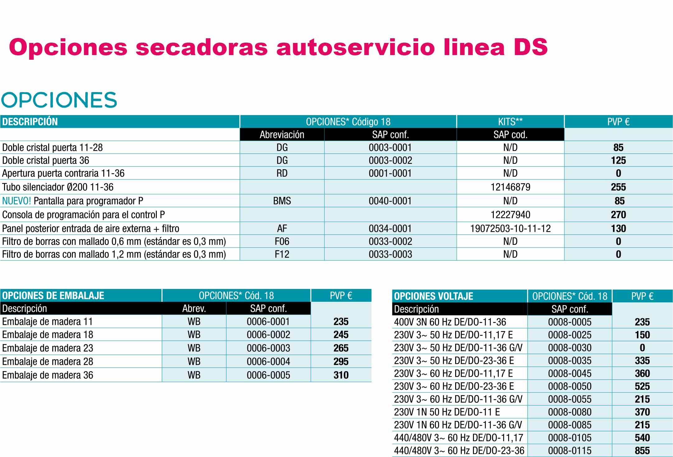 Opciones secadoras autoservicio linea DS