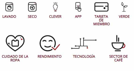lavanderia-.autosrvicio-en-franquicia-negocio-global