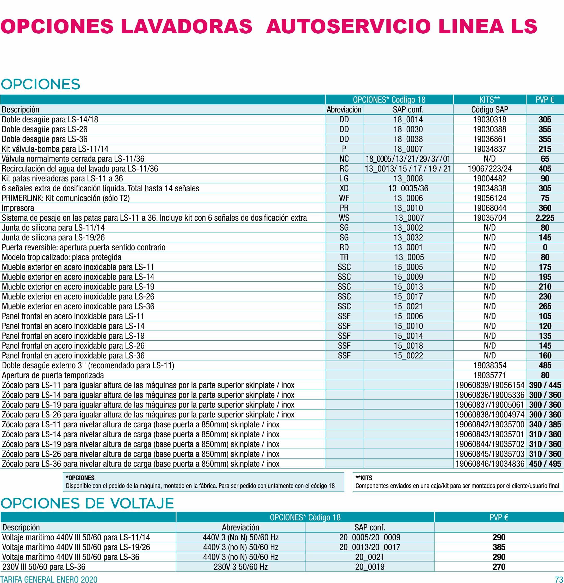 OPCIONES LAVADORAS AUTOSERVICIO PRIMER LINEA LS