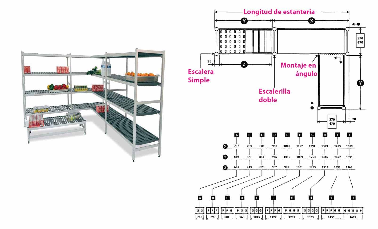 Tipos de estanterias para camaras
